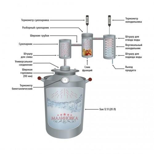 Отзывы об самогонном аппарате малиновка щукина схема подключения воды к самогонному аппарату
