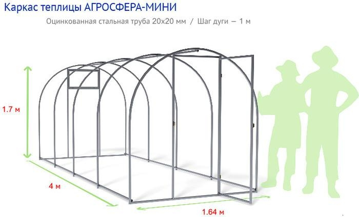Теплица Агросфера Мини 7ТЦ 4м с поликарбонатом - 1