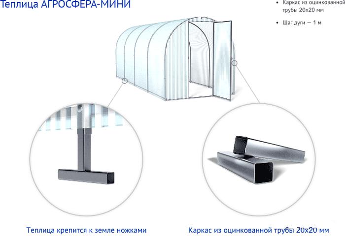 Теплица Агросфера Мини 7ТЦ 4м с поликарбонатом - 2